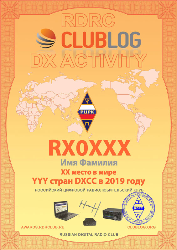 certificate «RDRC CLUBLOG DX Activity»