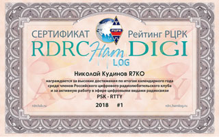 Итоги - Results RDRC HAMLOG DIGI Activity 2018
