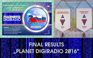 "Final results of Digital Activity Day RDRC ""Planet DIGIRADIO 2016"""