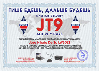 Final results of JT9 Activity Days «Make haste slowly» 2020