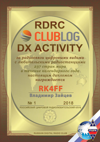 Certificate RDRC CLUBLOG DX Activity